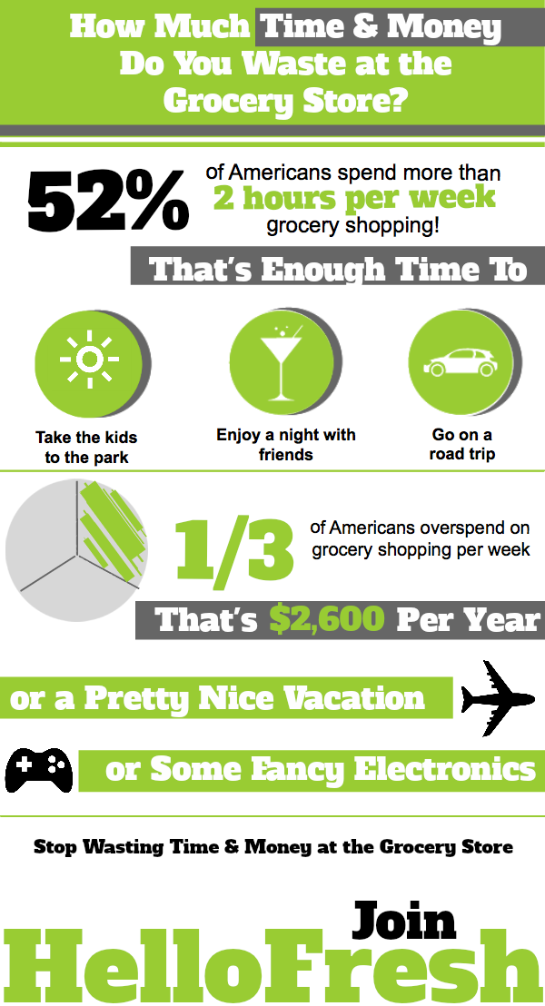 HelloFresh_Infographic_